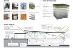 Elements of green building design for Benning Library - SELECT to zoom
