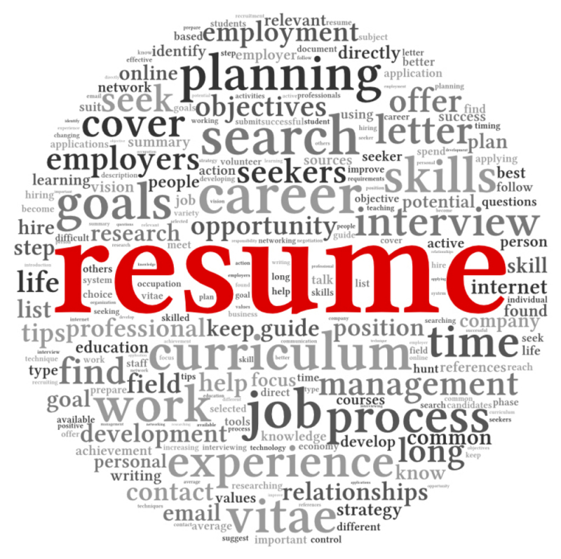 Resume Writing Workshop District of Columbia Public Library