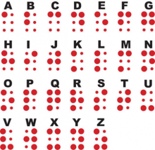 The alphabet as braille cells