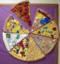 Picture of recycled pizza craft from http://cre8tivedaze.blogspot.com/2011/01/relief-sculpture-pizza.html