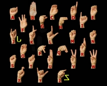 Signs for the alphabet in ASL