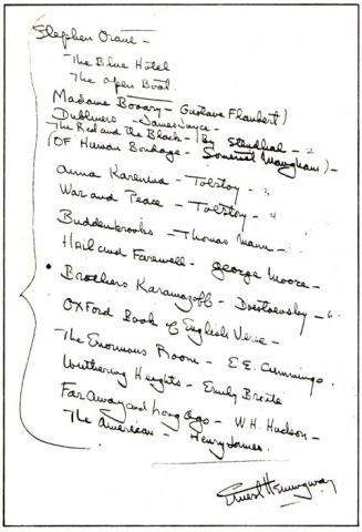 Picture of the Hemingway reading list written in Hemingway's own hand