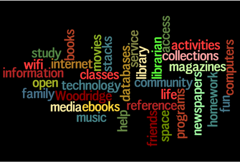 Word art featuring words about public libraries