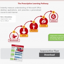 Jasperactive Prescriptive Learning Pathway Graphic